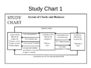 Final_Exam_Study_Charts