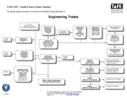 CAREER MAP Eng Fabrication Trades.pdf