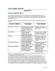 Check Point Research Methods appendix B