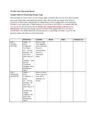 SCI201_Energy_Use_Table_Template_1502A.docx