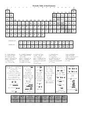 Equation sheet and Periodic Table 6 Series.pdf