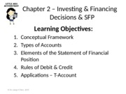 Ch2 – Investing & Financing Decision SFP