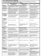 UTF-8''Persuasive Writing Rubric School Wide.doc