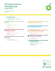 bp-statistical-review-of-world-energy-2016-full-report