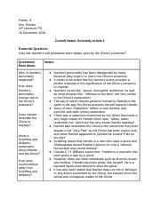 Cornell Notes Hamlet Articles .docx