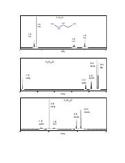 NMR examples 1