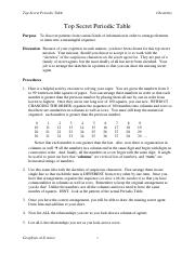 Periodic Table Answers093209 - Periodic Table Packet#1 ...
