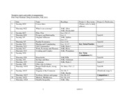 2013+ANTH+061-Deep+Economies+Syllabus-Schedule (1)