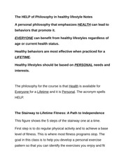 The HELP of Philosophy in healthy lifestyle Notes