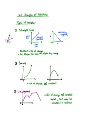 Graphs of Relations notes