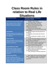 Class Room Rules in relation to Real Life Situations