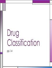 Drug Classification, Stimulants