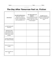 day after tomorrow fact v fiction.docx