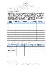 hmgt 335 competitive analysis worksheet marketing program competitive analysis worksheet. Black Bedroom Furniture Sets. Home Design Ideas