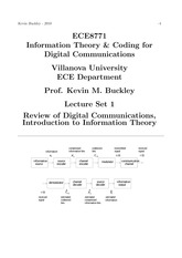 Information Theory & Coding for digital communication