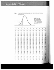 normal+distribution+table
