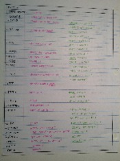 Greek Endings Continued Notes