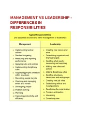 management vs leadership - differences in responsibilities