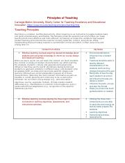 Principles of Teaching Notetaking Document(1).docx