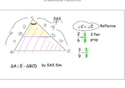 Side angle Side theorem notes
