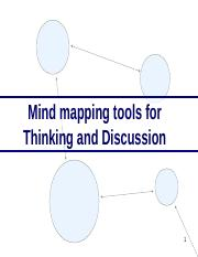 Introduction to Mind Map