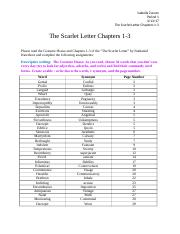 The Scarlet Letter Chapters 1-3