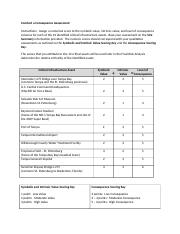 Consequence_Assessment_Tampa