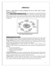 MBA206 - PROJECT MANAGEMENT.docx