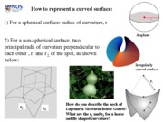MLE2107_Chapter_Four_Curvature_Effect