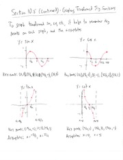 Section 10.5 (continued) - Graphing Transformed Trigonometric Functions