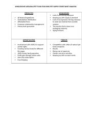2-2 Final Project Part I Milestone One- SWOT Analysis and Discussion SWOT MKT 113.docx
