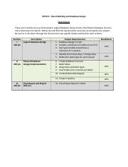 CPD121ProjectSpecifications_v3.docx