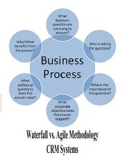 Topic 2 business process, agile, waterfall, crm.pdf