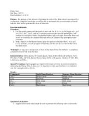 Atomic absorption spectroscopy lab report