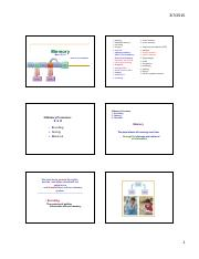 psychology research articles on memory