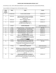ScienceCcomm Timetable 2017-1