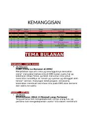 Tema bulanan batch 1.doc
