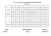 Sections_Zayed.pdf