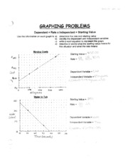Graphing Problems