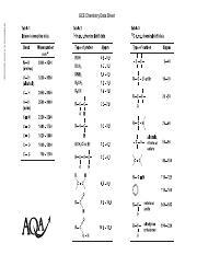 Aqa chemistry data sheet chemistry data sheet 1 reactivity series 2 pages aqa chem2 ins jan13 urtaz Gallery