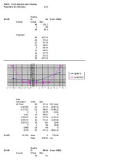 HW4C Sp 2012 CrossSections Volumes Solution