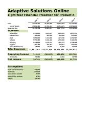 Lab 3-1Adaptive Solutions Online Eight-Year Financial Projection