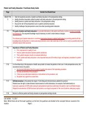 Patient and Family Educ_Final Exam Study Guide.docx