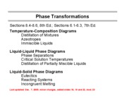 15 Phase Diagrams