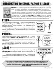6 Pages Ethos Pathos Logos Definitions And Worksheet Pdf