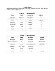 Chapter 4 & 5 Word Families (1)