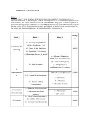 Assessment Task 2 - Project Manager - BSBPMG511 - Part 5.docx