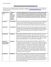 Period 1 study guide Native American Groups (1491 -1607)