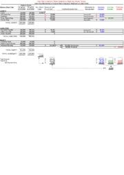 cash flow worksheet blank company name indirect method cash flow