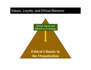 ORGANIZATIONAL BEHAVIOR_10th_Ch I_10